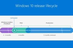 Microsoft anuncia que Windows 10 tendrá otra gran actualización