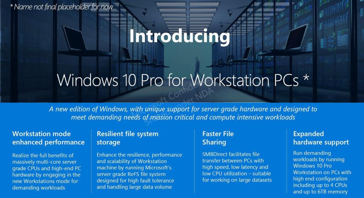 ReFS sustituirá a NTFS en los Windows 10 más avanzados