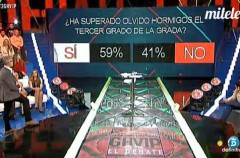 El debate de Gran Hermano VIP sigue fuerte frente a El peliculón de Antena 3