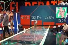 Víctor Sandoval, el menos votado para abandonar Gran Hermano VIP el próximo jueves