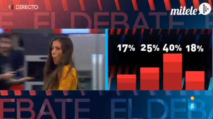 Maite en plató; Suso traidor y porcentajes de los nominados de Gran Hermano 16