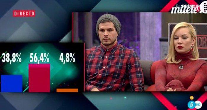 """Julián Contreras comparece; porcentajes ciegos y la casa """"arde"""" en GH VIP 4: límite 48 horas"""
