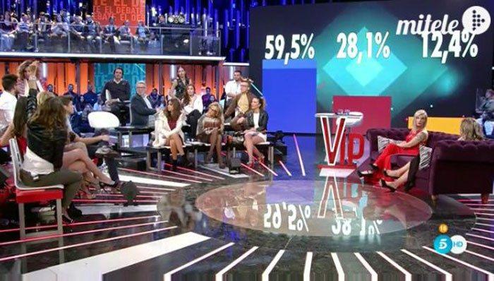 Llamadas internacionales, poder de la salvación y porcentajes ciegos en Gran Hermano VIP 4: El debate