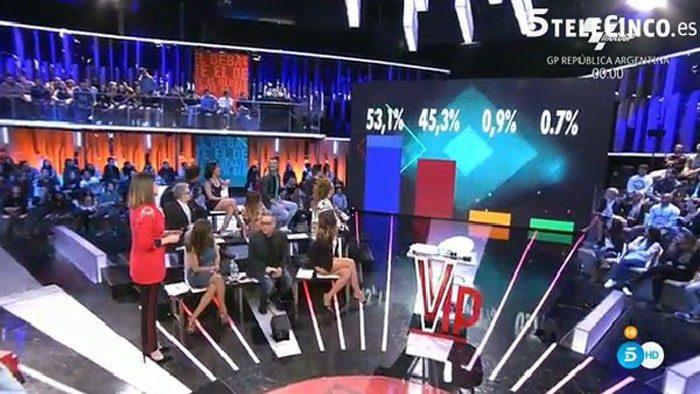 Dos aspirantes a la victoria final y la recta final del reality show en Gran Hermano VIP 4: el debate