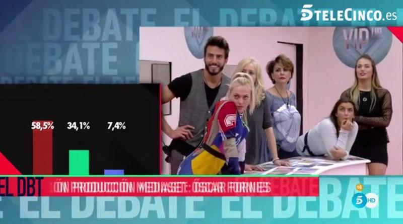 Aylén juzgada, Alyson y Marco se añoran y porcentajes ciegos en Gran Hermano VIP 5