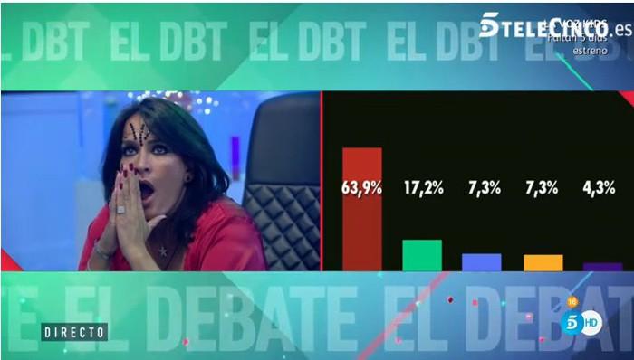 Aylén concursa; destacada a la expulsión y ruptura entre Daniela y Elettra en Gran Hermano VIP 5