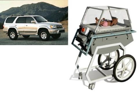 Una incubadora económica a partir de un Toyota 4Runner