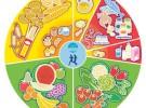 Palabras necesarias para hablar de nutrición