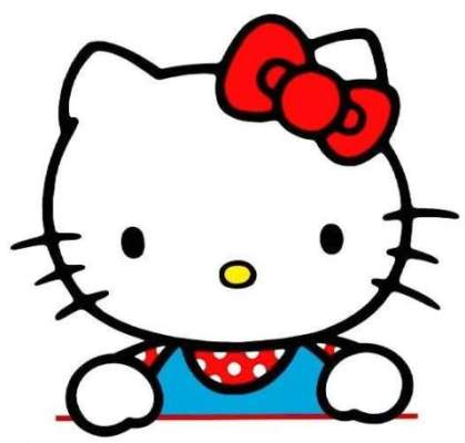 Hello Kitty celebra su cumpleaños en Barcelona
