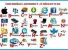 Enseñar el abecedario a los niños con la nueva tecnología
