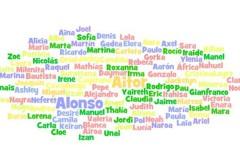 Nombres para bebés que han sido rechazados en algunos países (III)